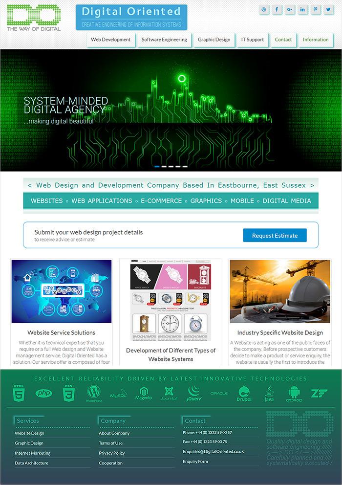 DigitalOriented Renewed Website